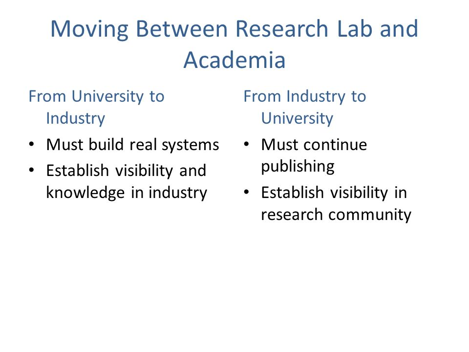 Moving Between Research Lab and Academia From University to Industry Must build real systems Establish visibility and knowledge in industry From Indus