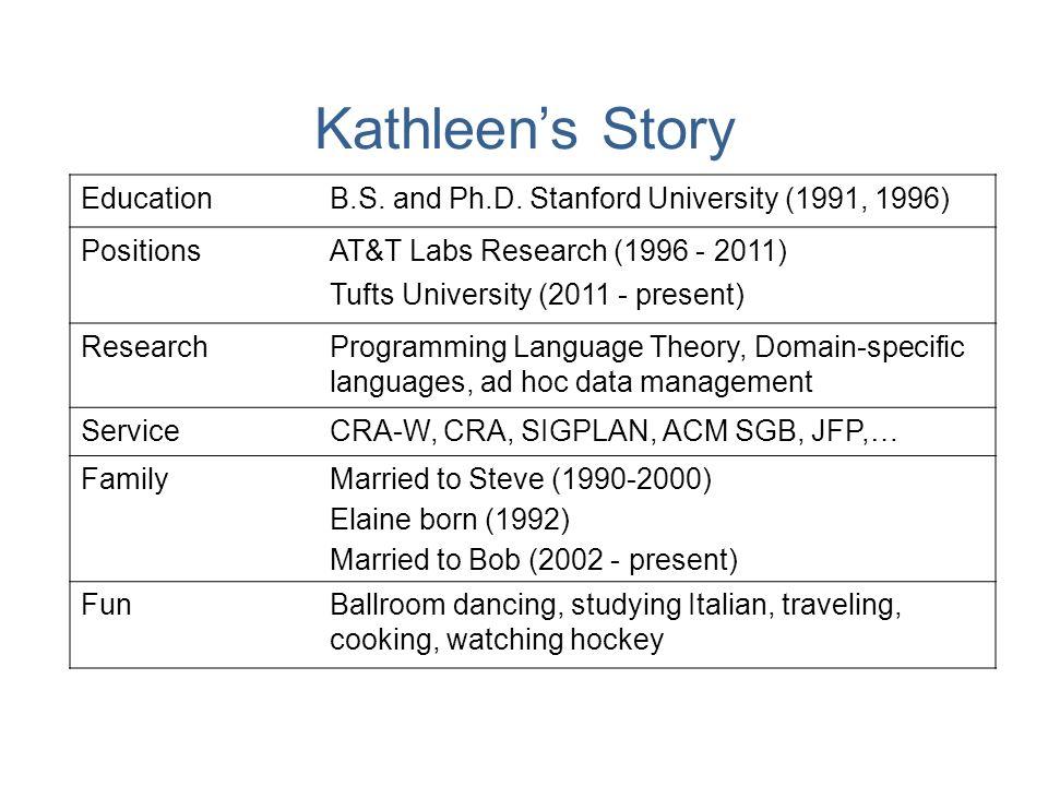Lindas Story EducationB.A., Organizational Behavior, BYU (1982) MBA, City Univ.