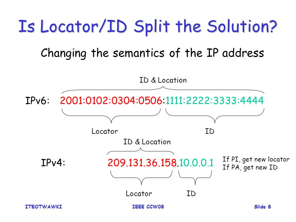 ITEOTWAWKIIEEE CCW08Slide 8 Is Locator/ID Split the Solution.