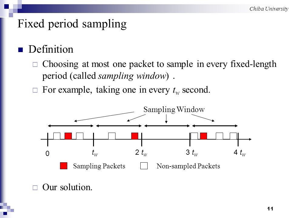 Chiba University 11 Fixed period sampling Definition Choosing at most one packet to sample in every fixed-length period (called sampling window) For example, taking one in every t w second.