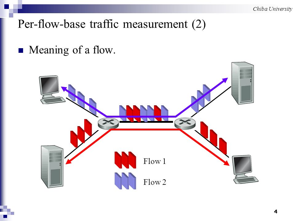 Chiba University 4 Per-flow-base traffic measurement (2) Flow 1 Flow 2 Meaning of a flow.
