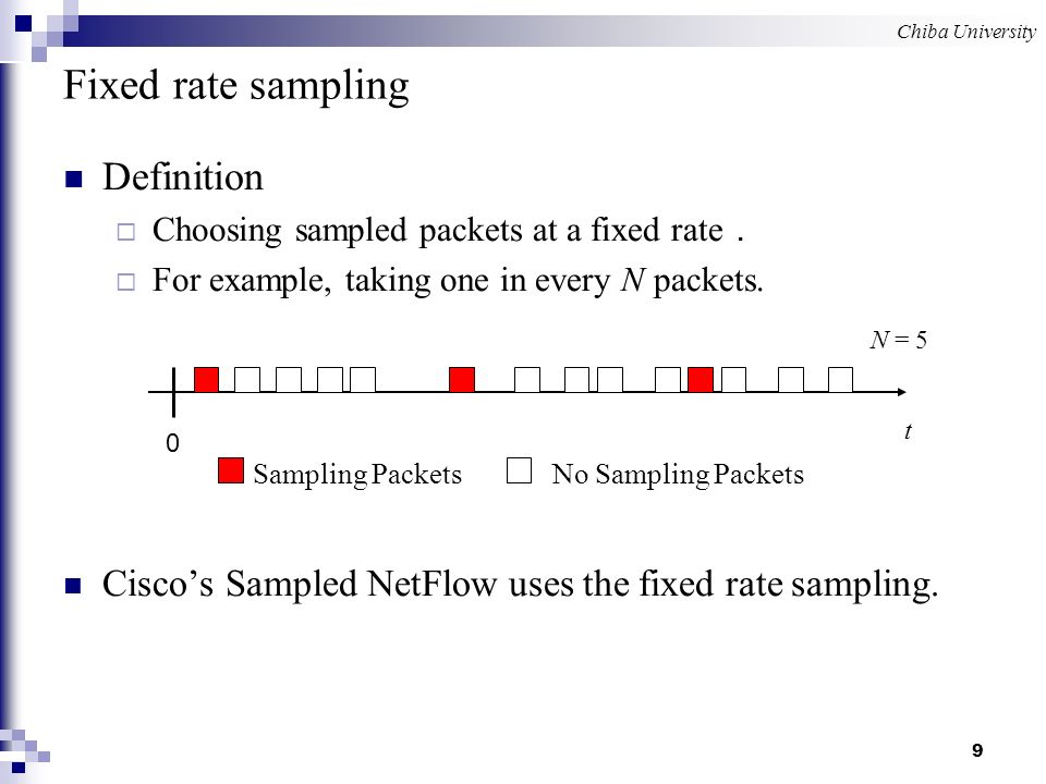 Chiba University 9 Fixed rate sampling Definition Choosing sampled packets at a fixed rate For example, taking one in every N packets.