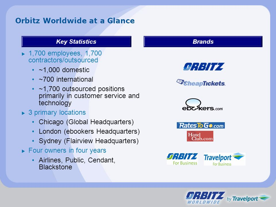 Orbitz Worldwide at a Glance 1,700 employees, 1,700 contractors/outsourced ~1,000 domestic ~700 international ~1,700 outsourced positions primarily in customer service and technology 3 primary locations Chicago (Global Headquarters) London (ebookers Headquarters) Sydney (Flairview Headquarters) Four owners in four years Airlines, Public, Cendant, Blackstone Key StatisticsBrands
