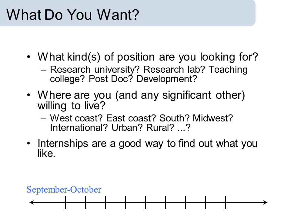 What Do You Want? What kind(s) of position are you looking for? –Research university? Research lab? Teaching college? Post Doc? Development? Where are