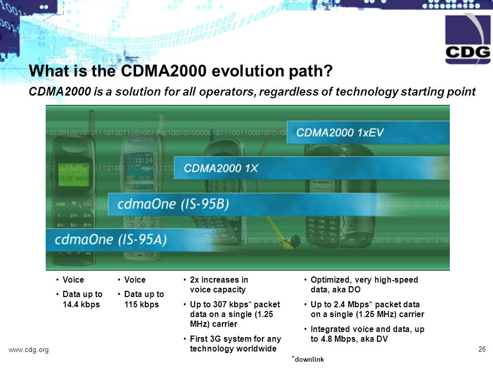 www.cdg.org 26 What is the CDMA2000 evolution path? Voice Data up to 14.4 kbps Voice Data up to 115 kbps 2x increases in voice capacity Up to 307 kbps