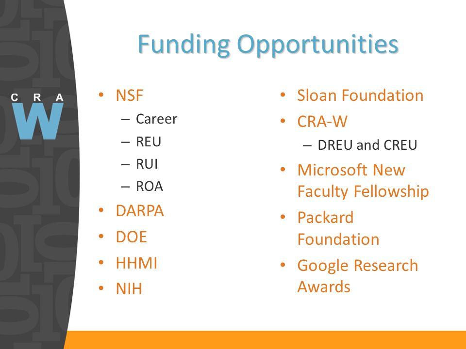 Funding Opportunities NSF – Career – REU – RUI – ROA DARPA DOE HHMI NIH Sloan Foundation CRA-W – DREU and CREU Microsoft New Faculty Fellowship Packar