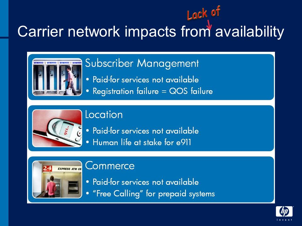 Carrier network impacts from availability