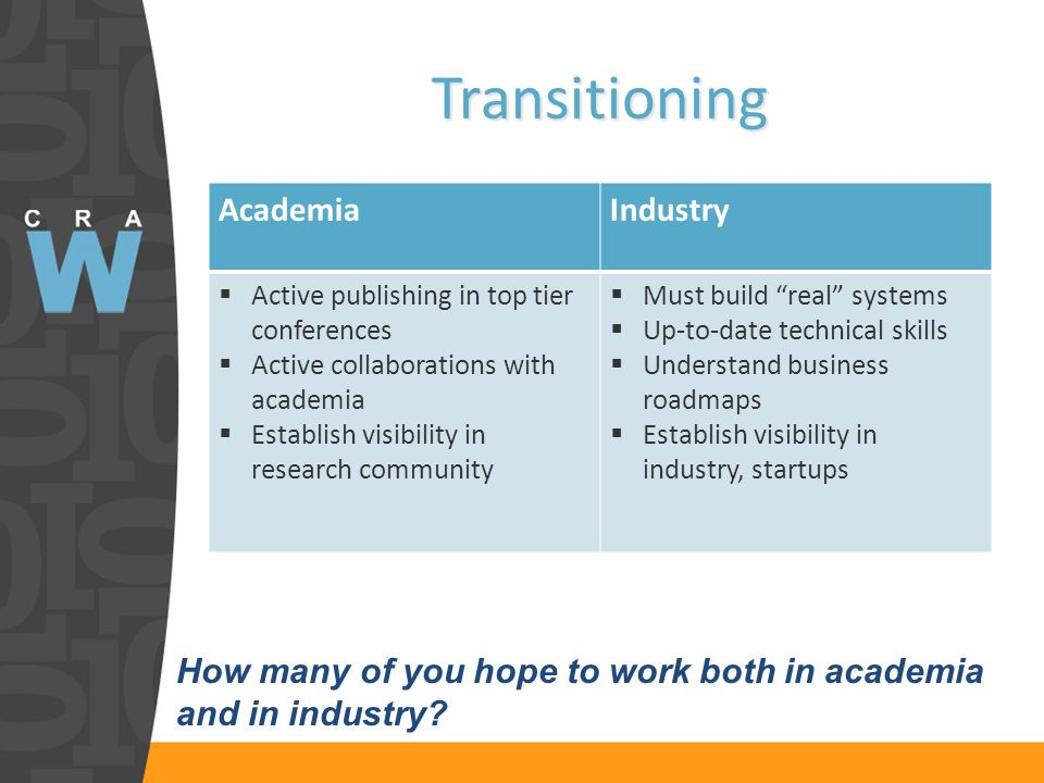 Transitioning AcademiaIndustry Active publishing in top tier conferences Active collaborations with academia Establish visibility in research community Must build real systems Up-to-date technical skills Understand business roadmaps Establish visibility in industry, startups How many of you hope to work both in academia and in industry