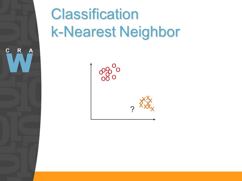 Classification k-Nearest Neighbor o o o o oo o o o o x x x x xx x x x ?
