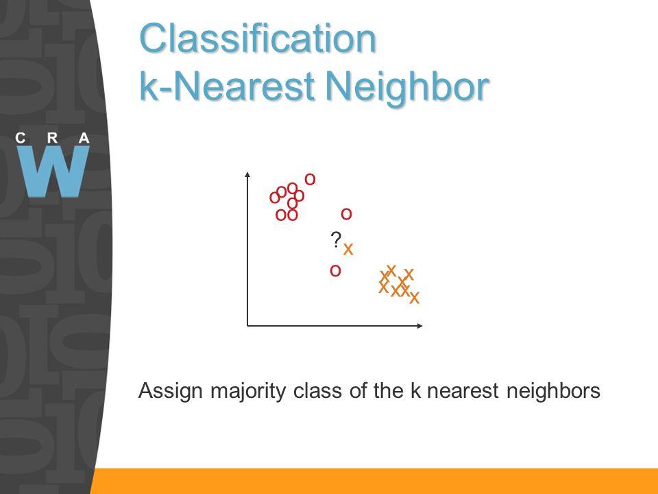 Classification k-Nearest Neighbor o o o o oo o o o o x x x x xx x x x ? Assign majority class of the k nearest neighbors