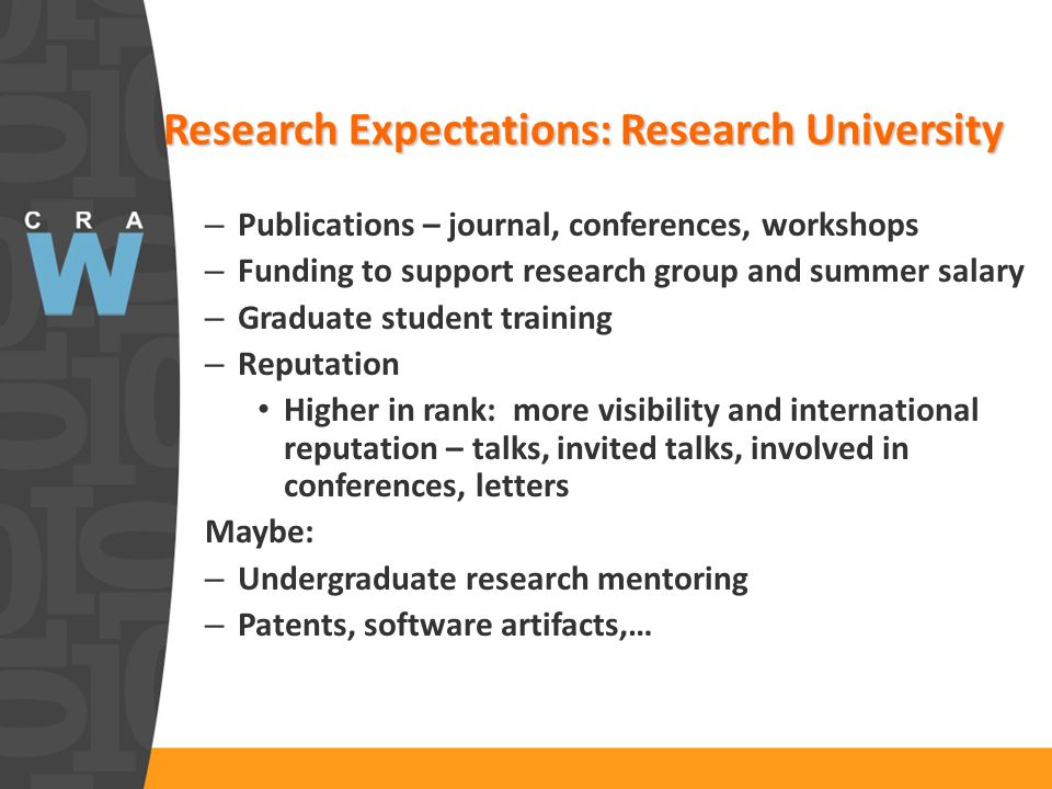 Research Expectations: Research University – Publications – journal, conferences, workshops – Funding to support research group and summer salary – Graduate student training – Reputation Higher in rank: more visibility and international reputation – talks, invited talks, involved in conferences, letters Maybe: – Undergraduate research mentoring – Patents, software artifacts,…