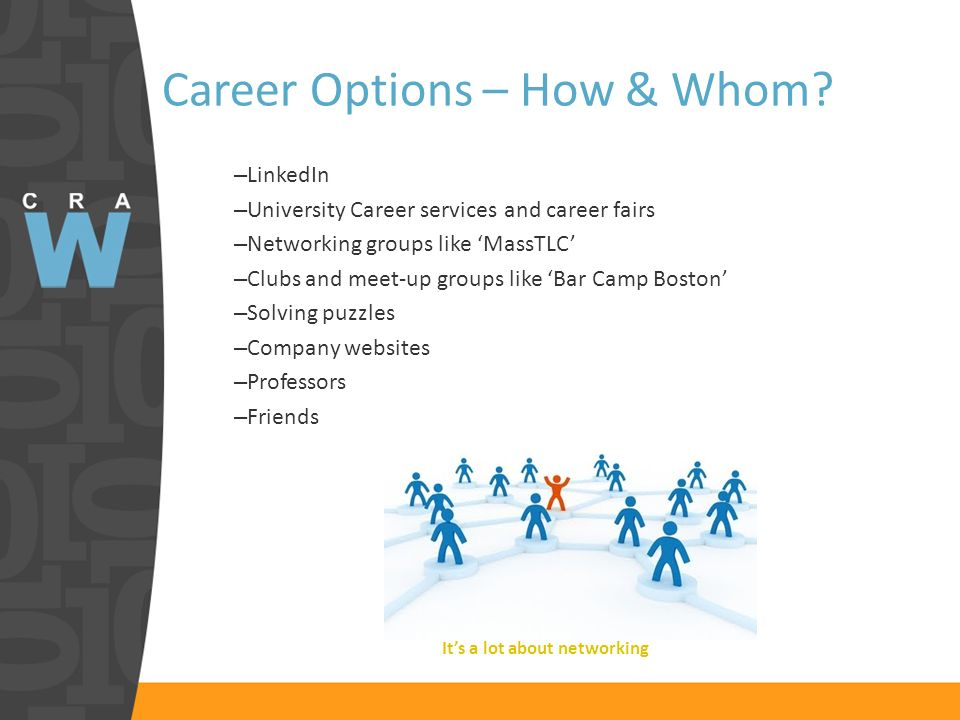 Career Options – How & Whom? – LinkedIn – University Career services and career fairs – Networking groups like MassTLC – Clubs and meet-up groups like