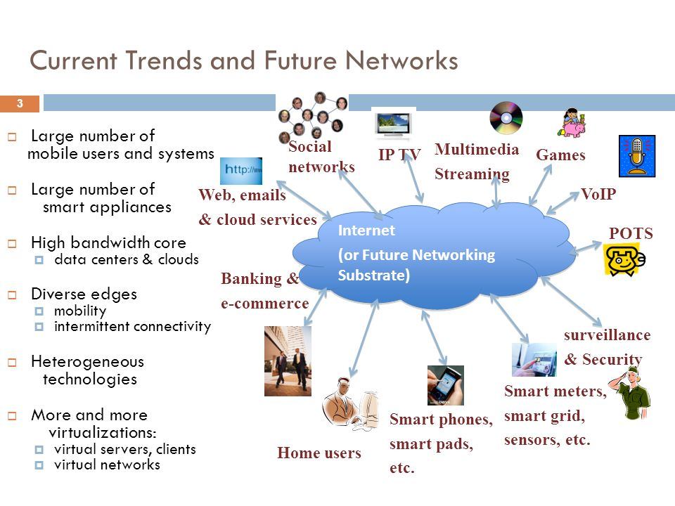 3 Current Trends and Future Networks Large number of mobile users and systems Large number of smart appliances High bandwidth core data centers & clou