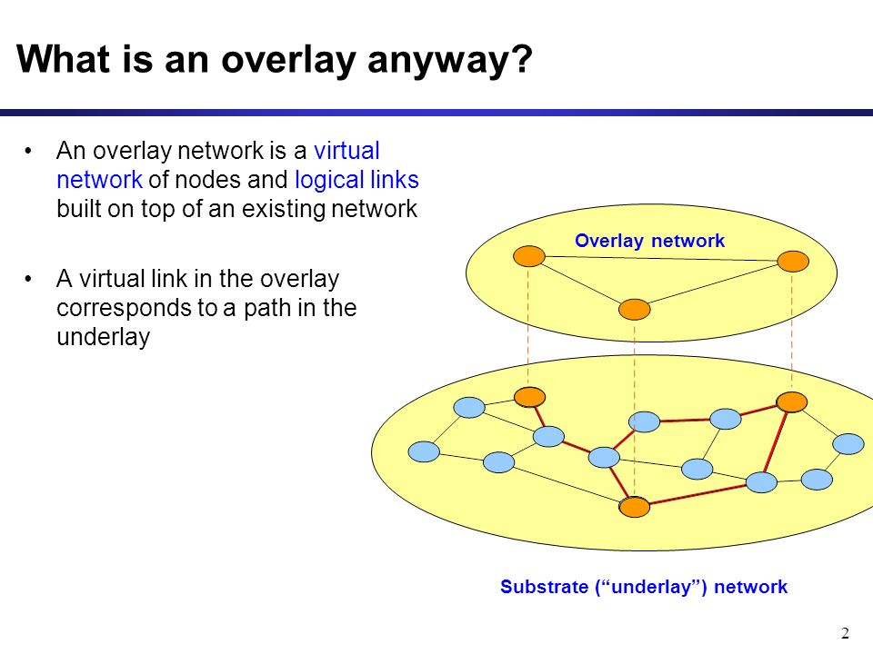 2 Substrate (underlay) network Overlay network What is an overlay anyway.