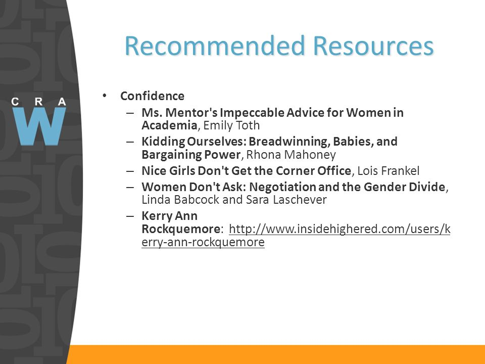 Recommended Resources Confidence – Ms.