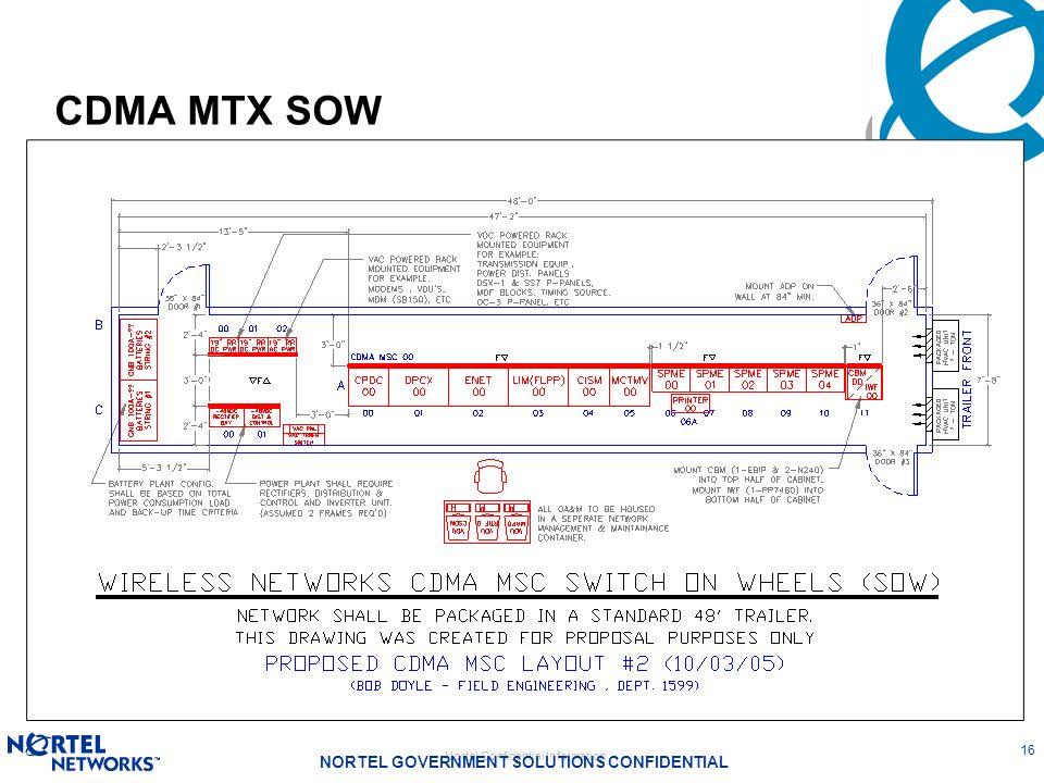 Nortel Confidential Information NORTEL GOVERNMENT SOLUTIONS CONFIDENTIAL 16 CDMA MTX SOW