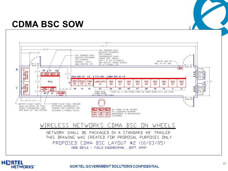 Nortel Confidential Information NORTEL GOVERNMENT SOLUTIONS CONFIDENTIAL 17 CDMA BSC SOW