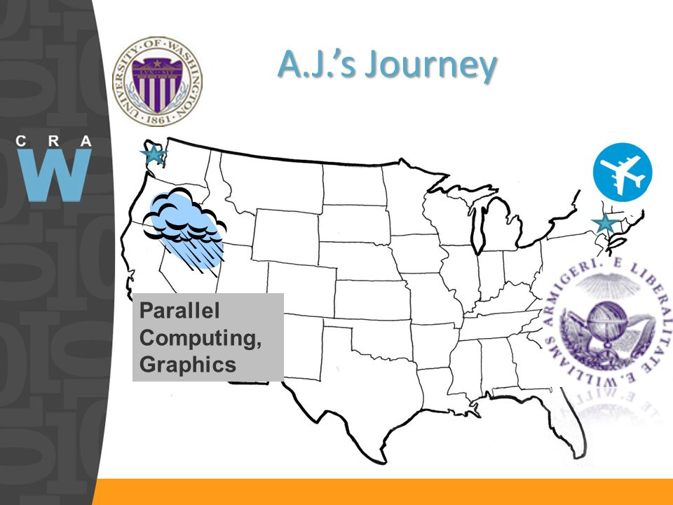 A.J.s Journey Parallel Computing, Graphics