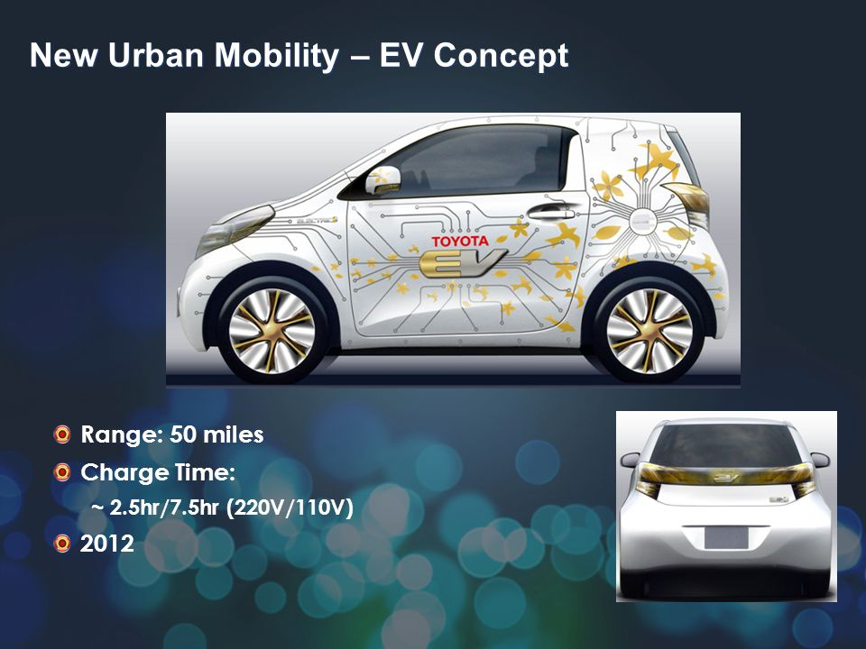New Urban Mobility – EV Concept Range: 50 miles Charge Time: ~ 2.5hr/7.5hr (220V/110V) 2012
