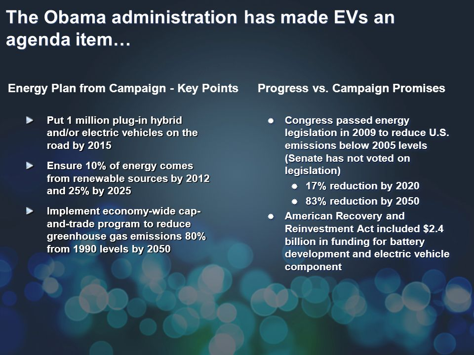The Obama administration has made EVs an agenda item… Congress passed energy legislation in 2009 to reduce U.S. emissions below 2005 levels (Senate ha