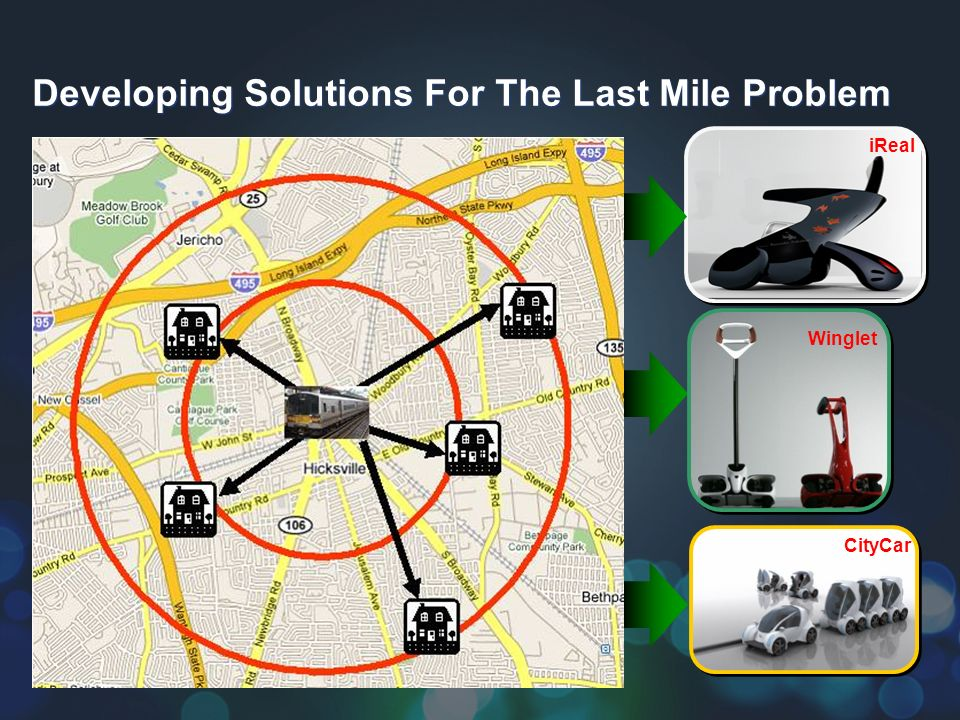 Developing Solutions For The Last Mile Problem iReal Winglet CityCar