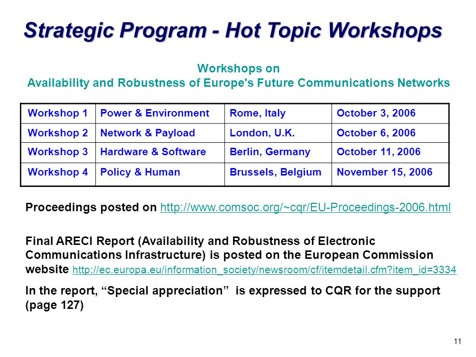 11 Strategic Program - Hot Topic Workshops Workshop 1Power & Environment Rome, ItalyOctober 3, 2006 Workshop 2Network & PayloadLondon, U.K.October 6, 2006 Workshop 3Hardware & SoftwareBerlin, Germany October 11, 2006 Workshop 4Policy & HumanBrussels, BelgiumNovember 15, 2006 Workshops on Availability and Robustness of Europe s Future Communications Networks Proceedings posted on http://www.comsoc.org/~cqr/EU-Proceedings-2006.htmlhttp://www.comsoc.org/~cqr/EU-Proceedings-2006.html Final ARECI Report (Availability and Robustness of Electronic Communications Infrastructure) is posted on the European Commission website http://ec.europa.eu/information_society/newsroom/cf/itemdetail.cfm item_id=3334 http://ec.europa.eu/information_society/newsroom/cf/itemdetail.cfm item_id=3334 In the report, Special appreciation is expressed to CQR for the support (page 127)