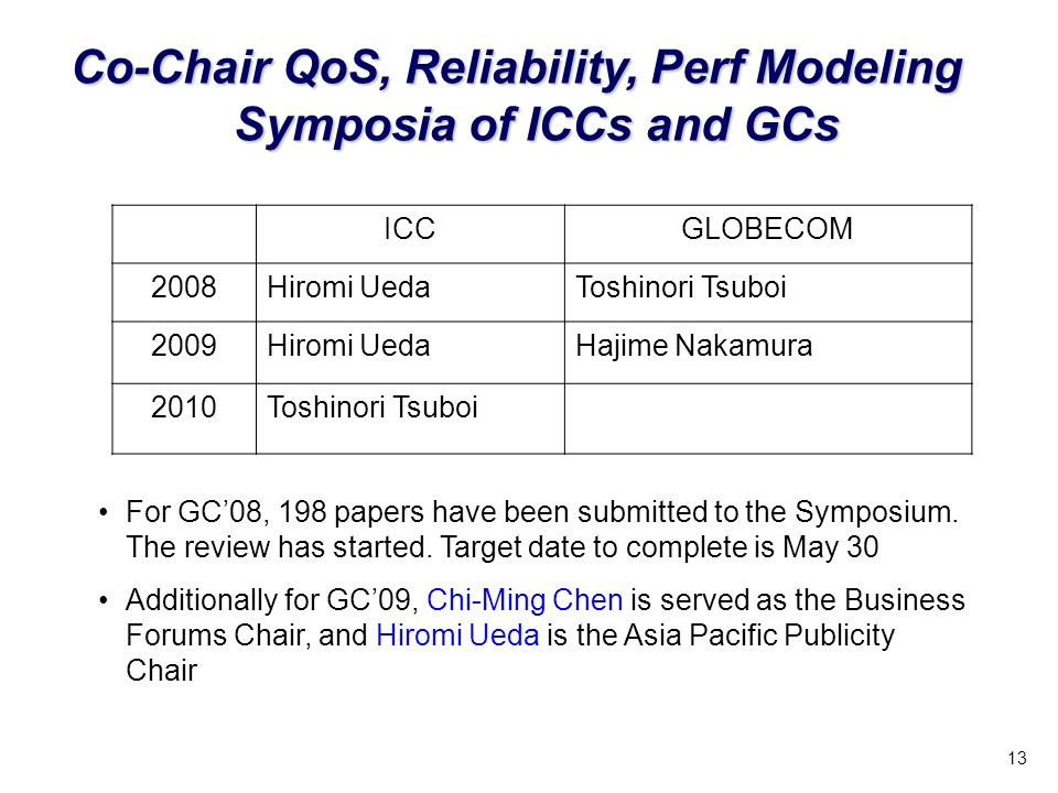 13 Co-Chair QoS, Reliability, Perf Modeling Symposia of ICCs and GCs ICCGLOBECOM 2008Hiromi UedaToshinori Tsuboi 2009Hiromi UedaHajime Nakamura 2010Toshinori Tsuboi For GC08, 198 papers have been submitted to the Symposium.