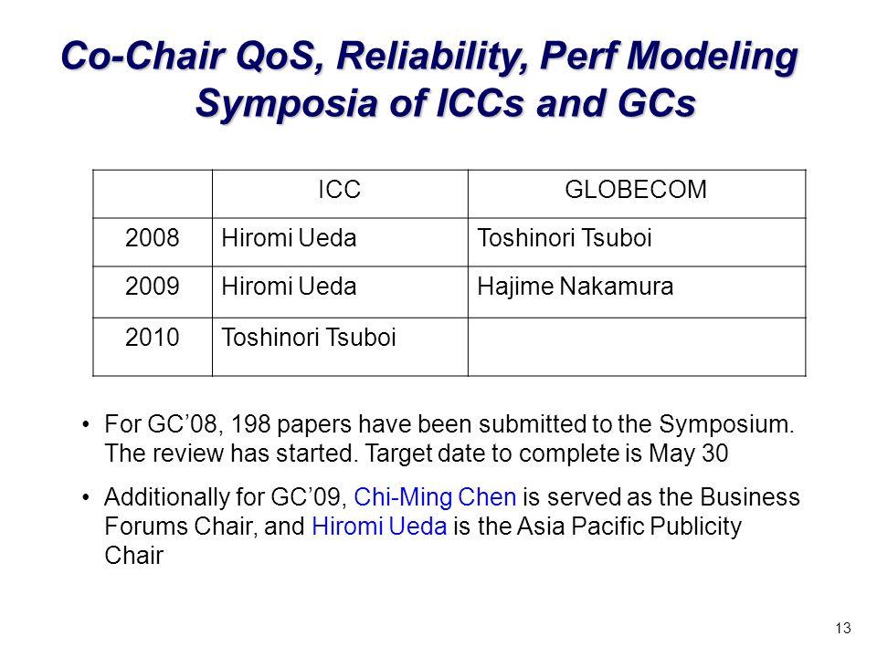 13 Co-Chair QoS, Reliability, Perf Modeling Symposia of ICCs and GCs ICCGLOBECOM 2008Hiromi UedaToshinori Tsuboi 2009Hiromi UedaHajime Nakamura 2010To