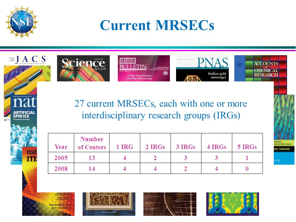 Current MRSECs 27 current MRSECs, each with one or more interdisciplinary research groups (IRGs) Year Number of Centers1 IRG2 IRGs3 IRGs4 IRGs5 IRGs