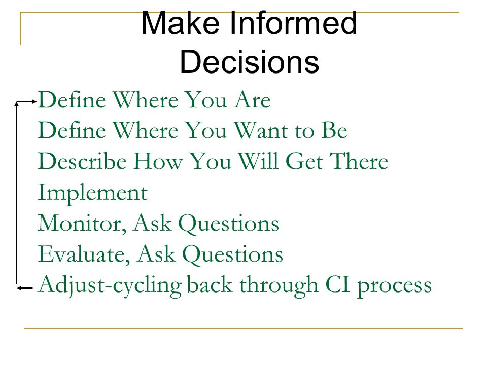 Define Where You Are Define Where You Want to Be Describe How You Will Get There Implement Monitor, Ask Questions Evaluate, Ask Questions Adjust-cycling back through CI process Make Informed Decisions