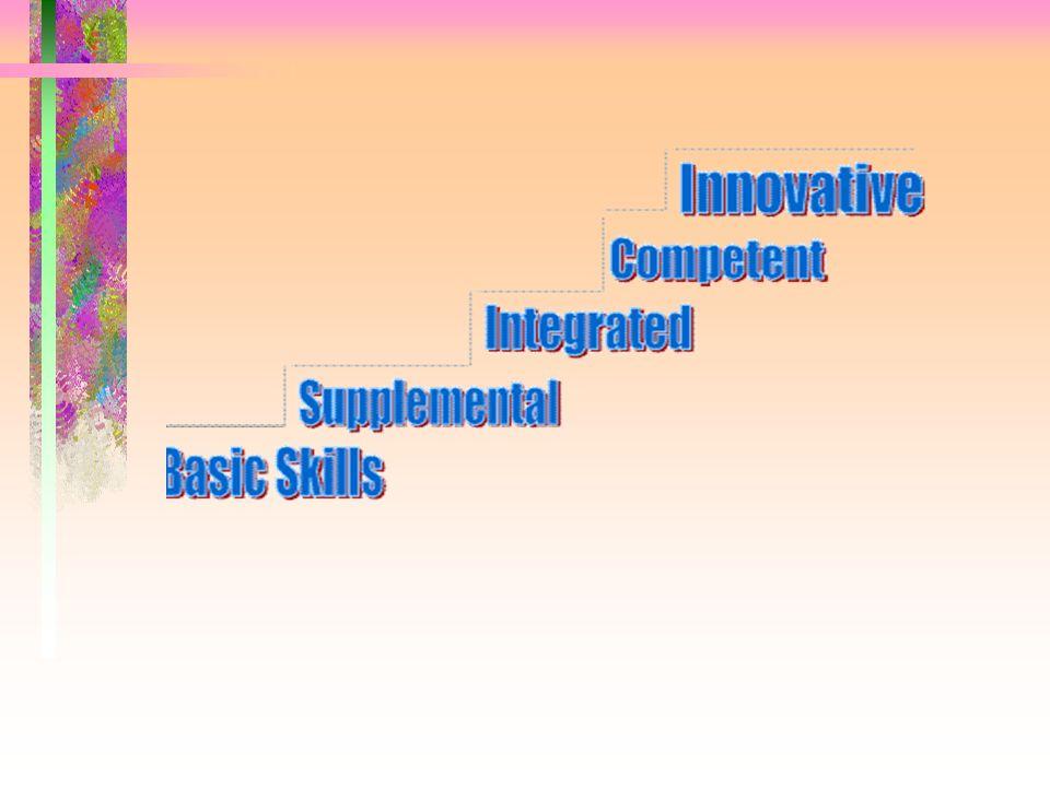 Engaged Learner Model