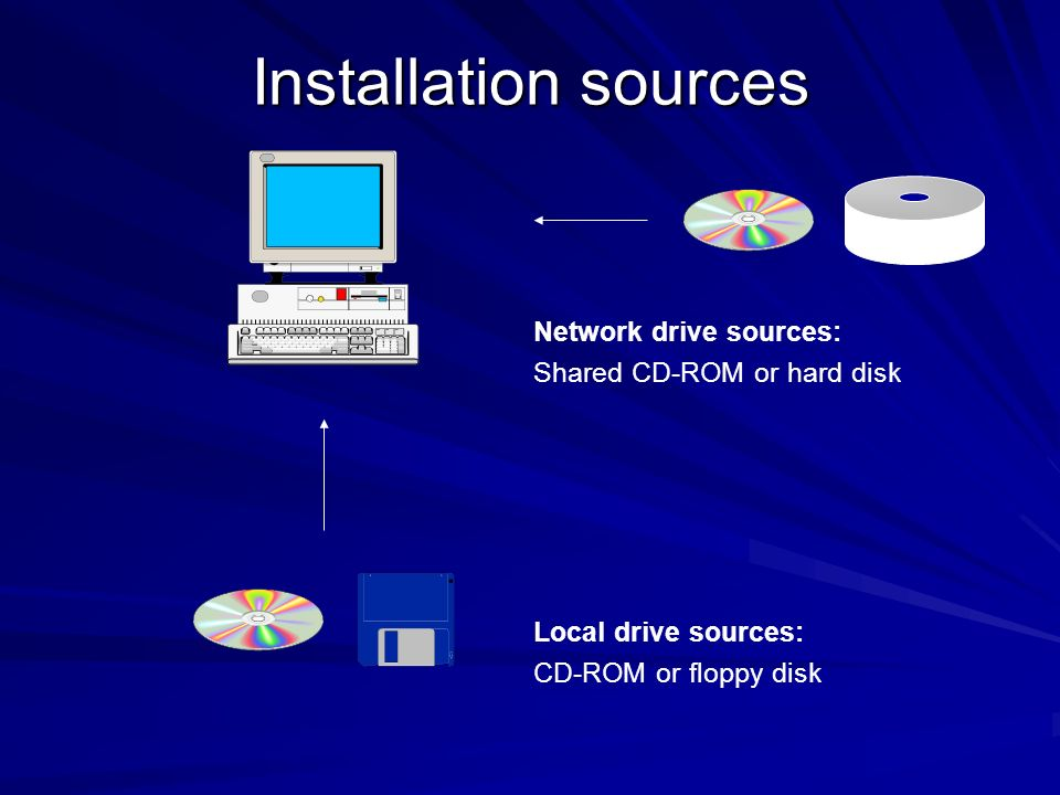 Installation sources Local drive sources: CD-ROM or floppy disk Network drive sources: Shared CD-ROM or hard disk