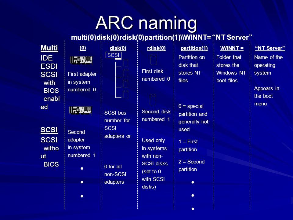 ARC naming MultiIDEESDISCSIwithBIOS enabl ed SCSISCSI witho ut BIOS disk(0) SCSI bus number for SCSI adapters or 0 for all non-SCSI adapters SCSI rdis