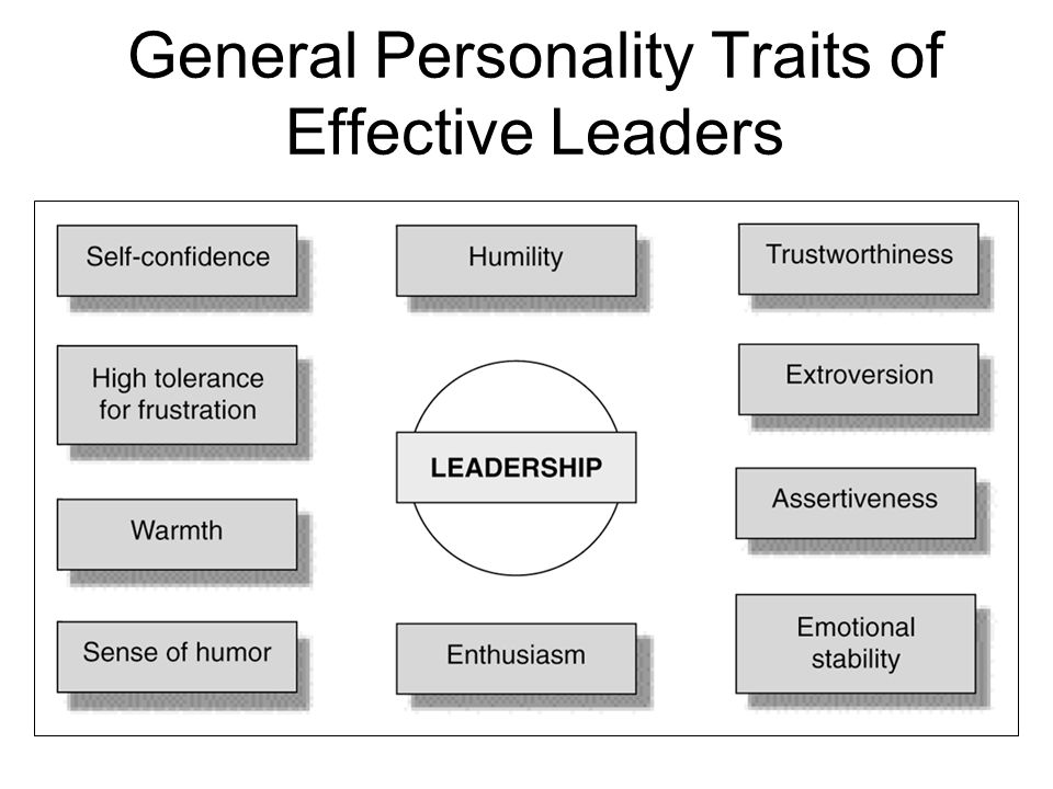 General Personality Traits of Effective Leaders