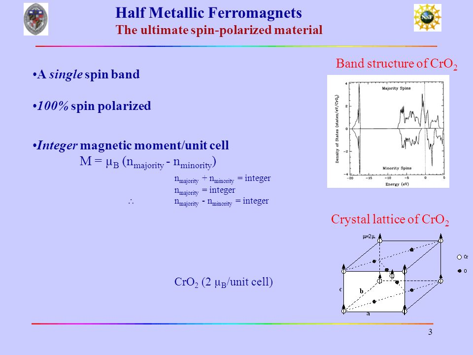 3 Half Metallic Ferromagnets The ultimate spin-polarized material A single spin band 100% spin polarized Integer magnetic moment/unit cell M = µ B (n