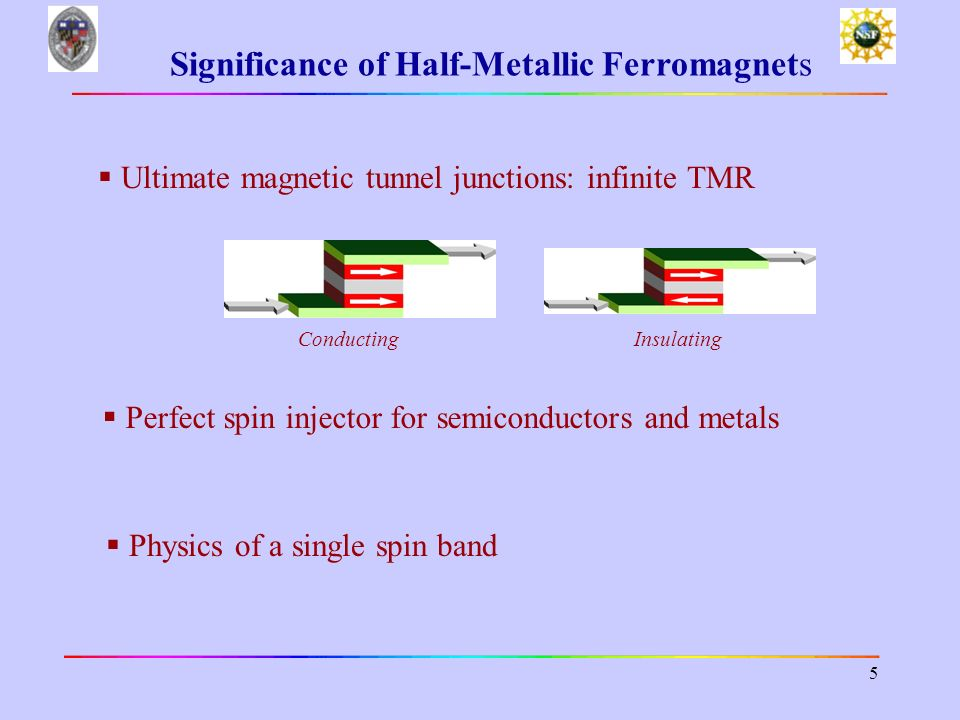 5 Significance of Half-Metallic Ferromagnets Ultimate magnetic tunnel junctions: infinite TMR Conducting Insulating Perfect spin injector for semicond