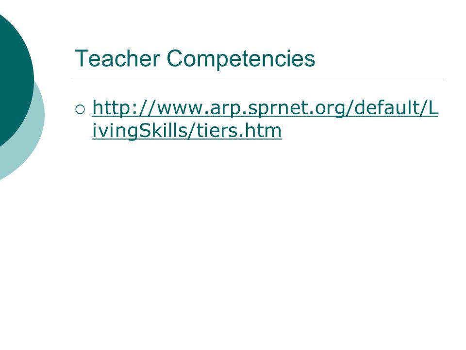 Teacher Competencies http://www.arp.sprnet.org/default/L ivingSkills/tiers.htm http://www.arp.sprnet.org/default/L ivingSkills/tiers.htm