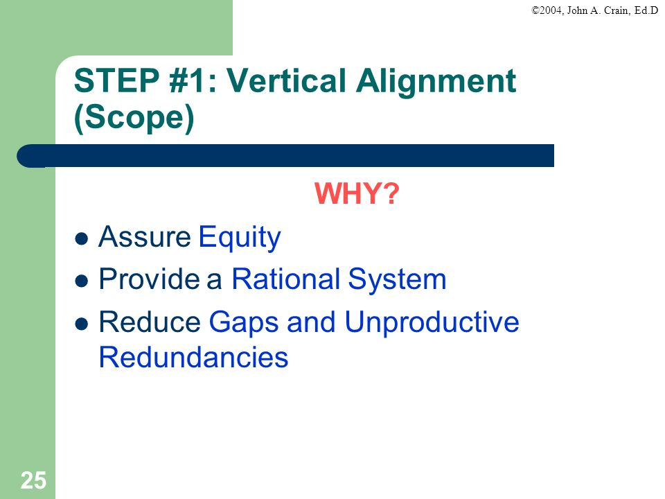 ©2004, John A. Crain, Ed.D 25 STEP #1: Vertical Alignment (Scope) WHY? Assure Equity Provide a Rational System Reduce Gaps and Unproductive Redundanci