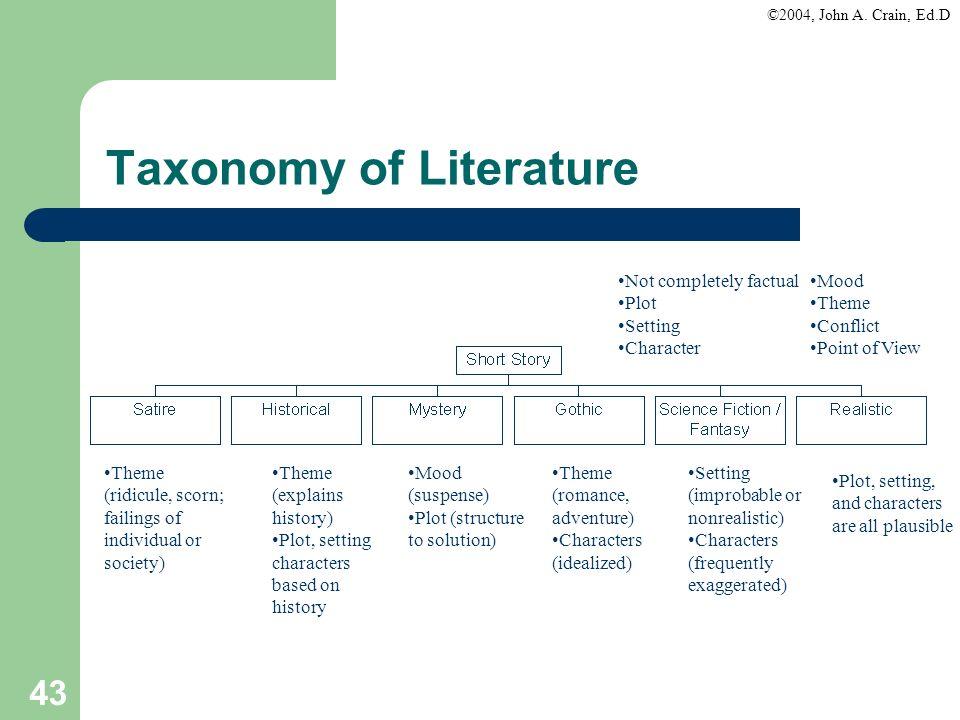 ©2004, John A. Crain, Ed.D 43 Taxonomy of Literature Theme (ridicule, scorn; failings of individual or society) Theme (explains history) Plot, setting