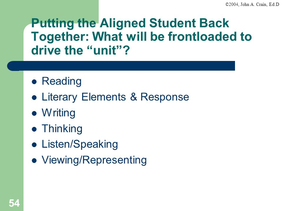 ©2004, John A. Crain, Ed.D 54 Putting the Aligned Student Back Together: What will be frontloaded to drive the unit? Reading Literary Elements & Respo