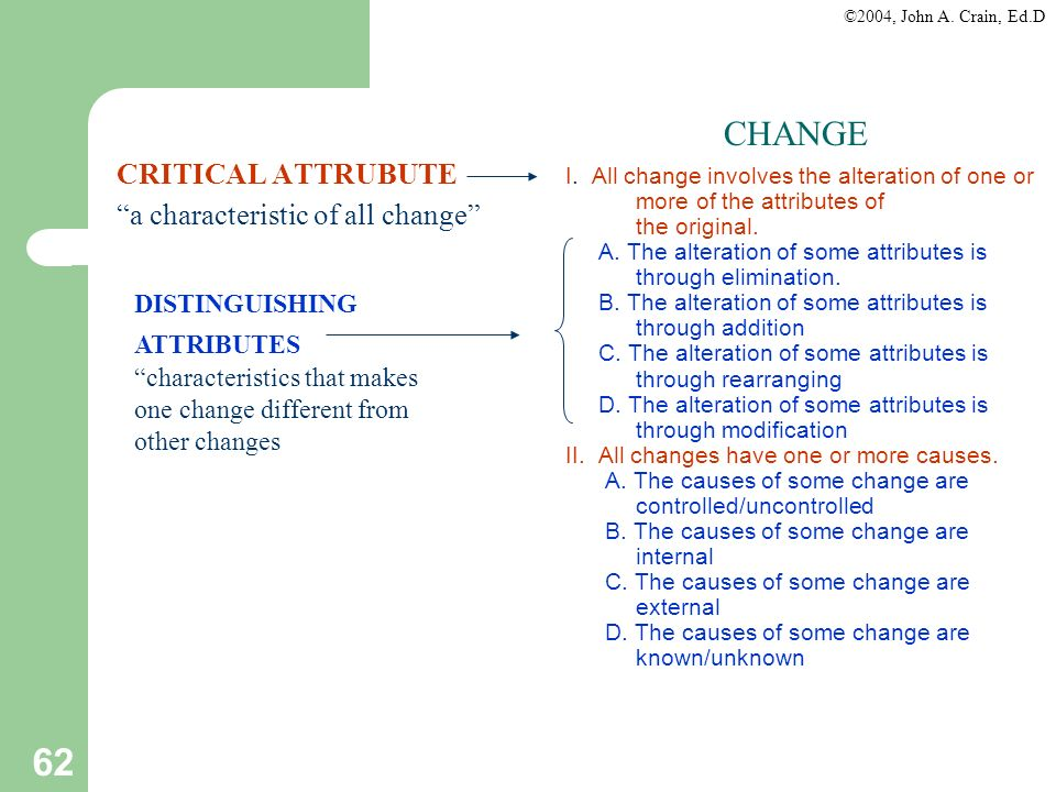 ©2004, John A. Crain, Ed.D 62 CHANGE CRITICAL ATTRUBUTE a characteristic of all change I. All change involves the alteration of one or more of the att
