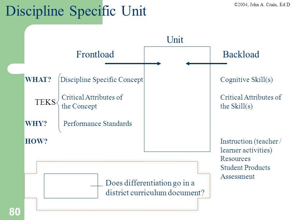 ©2004, John A. Crain, Ed.D 80 Discipline Specific Unit FrontloadBackload WHAT? Discipline Specific Concept Critical Attributes of the Concept WHY? Per