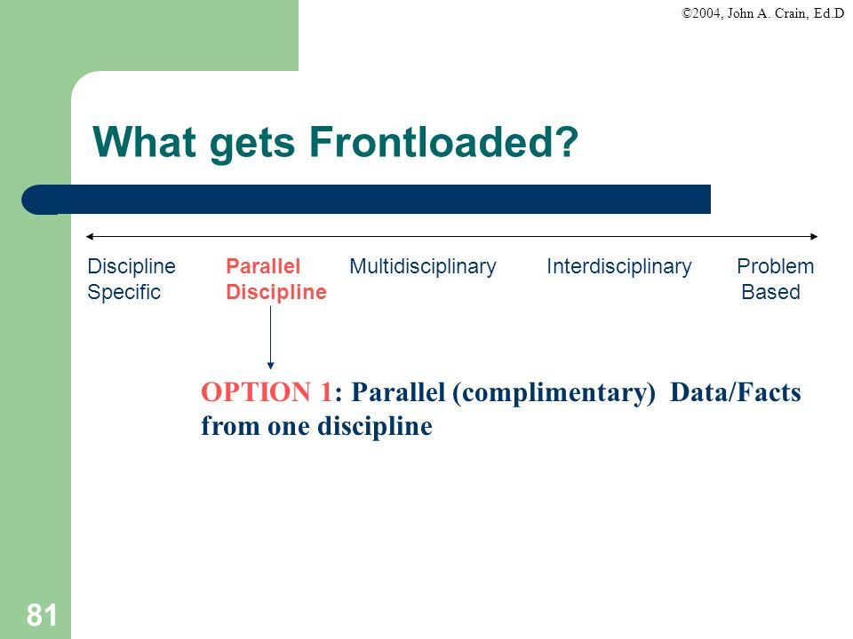 ©2004, John A. Crain, Ed.D 81 Discipline Parallel Multidisciplinary Interdisciplinary Problem Specific Discipline Based OPTION 1: Parallel (compliment