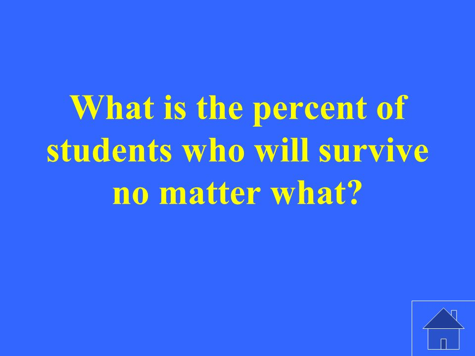 What is the percent of students who will survive no matter what