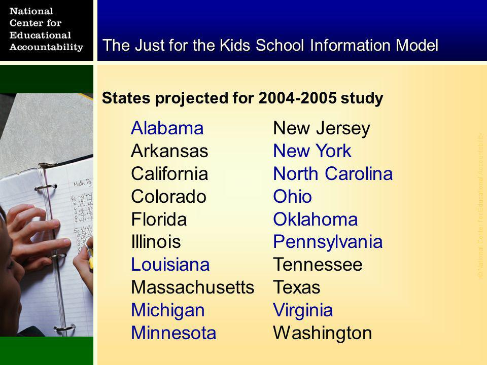 © National Center for Educational Accountability States projected for study The Just for the Kids School Information Model Alabama Arkansas California Colorado Florida Illinois Louisiana Massachusetts Michigan Minnesota New Jersey New York North Carolina Ohio Oklahoma Pennsylvania Tennessee Texas Virginia Washington