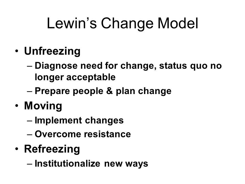 Lewins Change Model Unfreezing –Diagnose need for change, status quo no longer acceptable –Prepare people & plan change Moving –Implement changes –Ove