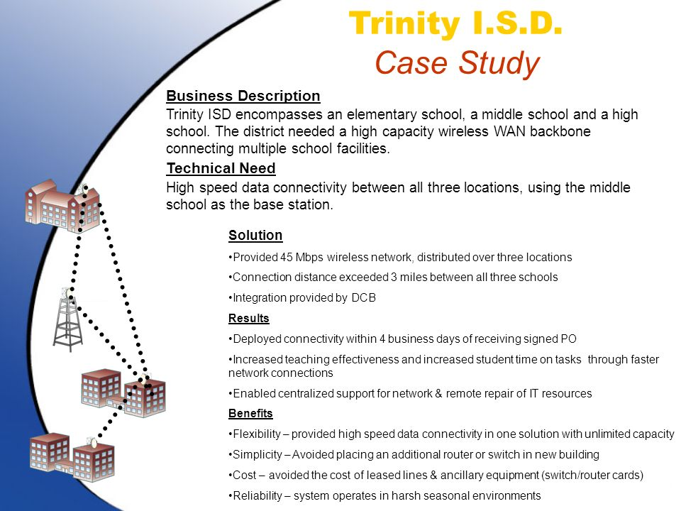 Trinity I.S.D. Case Study Trinity I.S.D. Case Study Solution Provided 45 Mbps wireless network, distributed over three locations Connection distance e