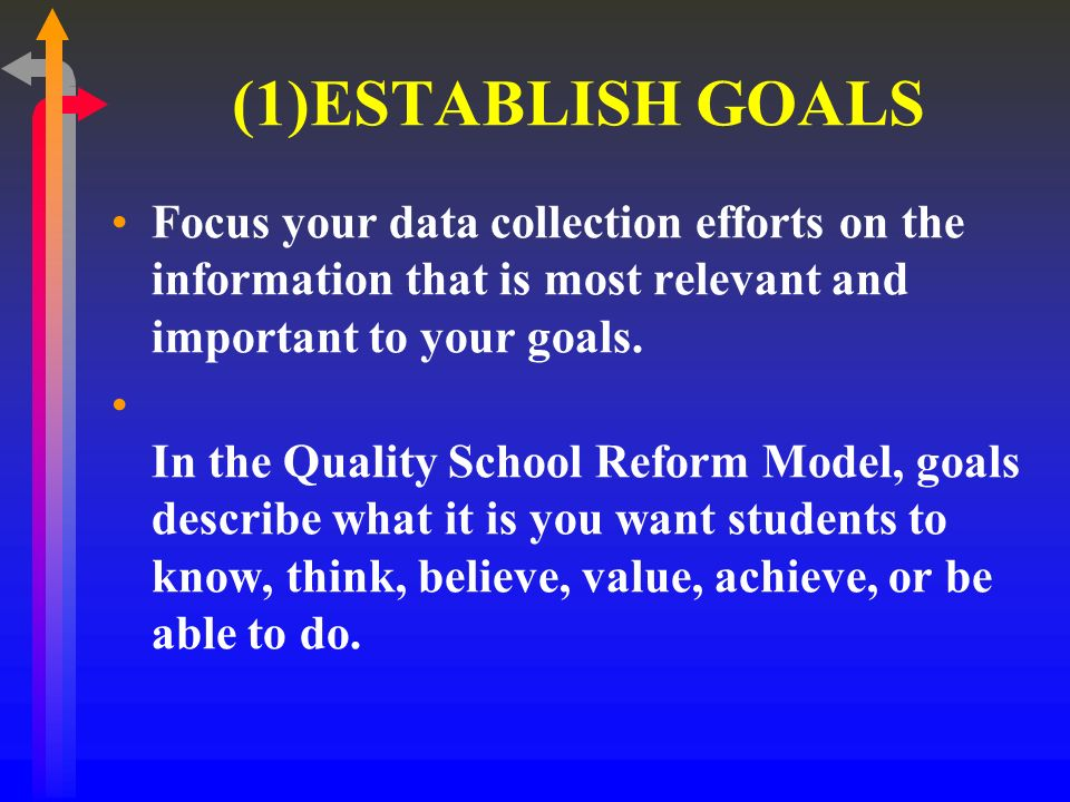 EXAMPLES What are ways you collect data on an ongoing basis.