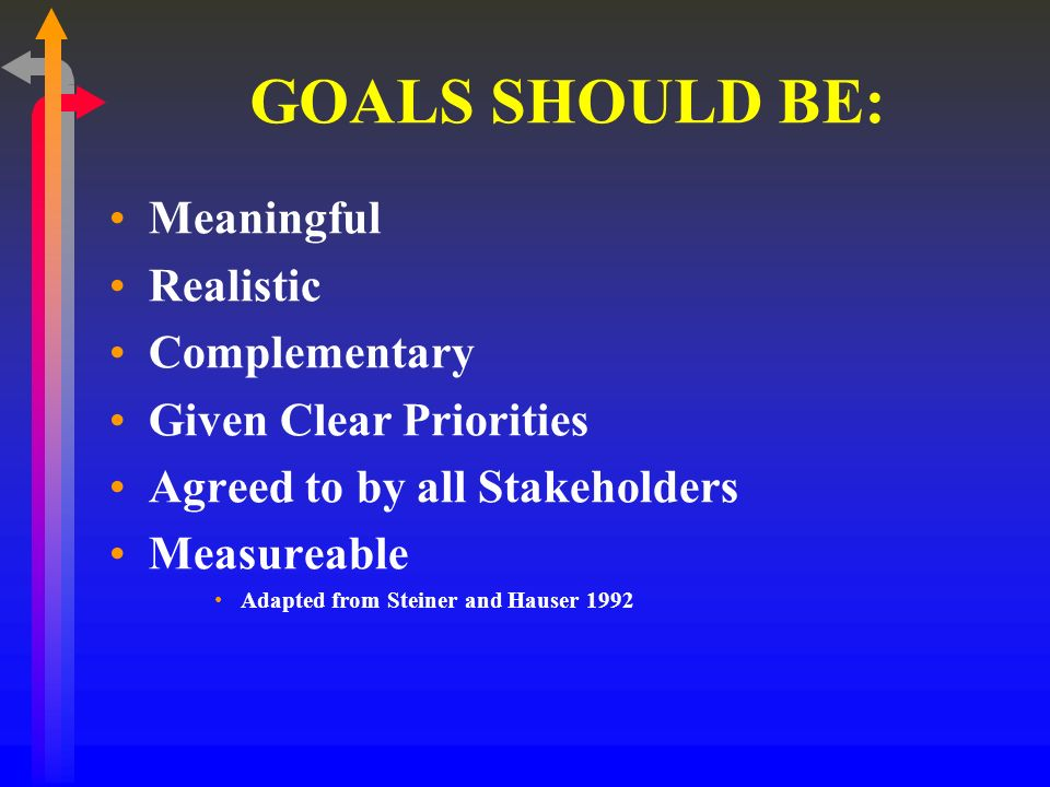 GOALS SHOULD BE: Meaningful Realistic Complementary Given Clear Priorities Agreed to by all Stakeholders Measureable Adapted from Steiner and Hauser 1992