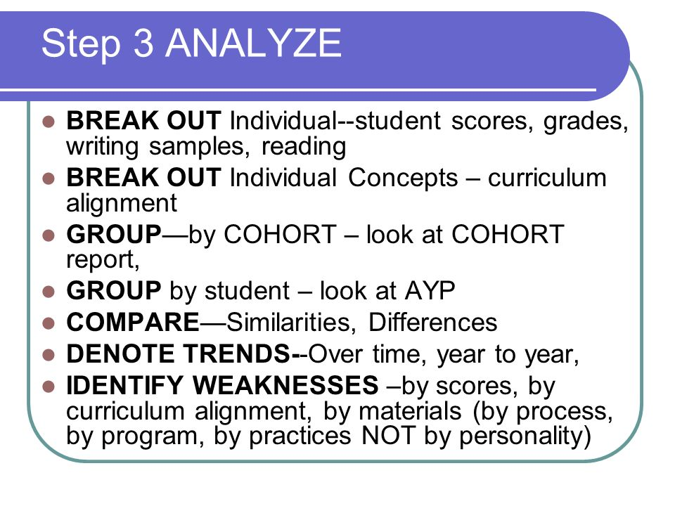 Step 3 ANALYZE BREAK OUT Individual--student scores, grades, writing samples, reading BREAK OUT Individual Concepts – curriculum alignment GROUPby COHORT – look at COHORT report, GROUP by student – look at AYP COMPARESimilarities, Differences DENOTE TRENDS--Over time, year to year, IDENTIFY WEAKNESSES –by scores, by curriculum alignment, by materials (by process, by program, by practices NOT by personality)